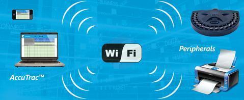 accutrac wifi network