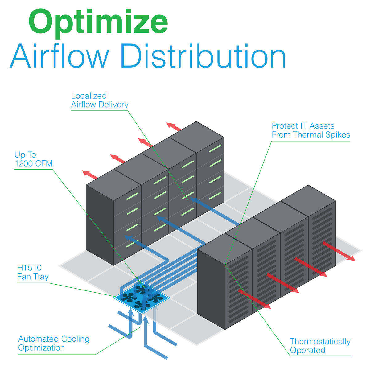 hotspotr infographic for optimizing airflow distribution