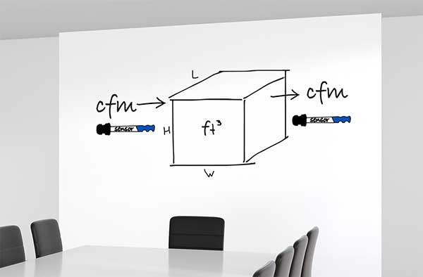 airflow diagram on a whiteboard