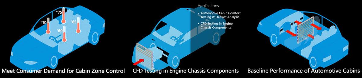 automotive application air velocity sensor
