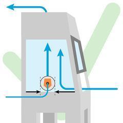 flow-through sensor correct implementation