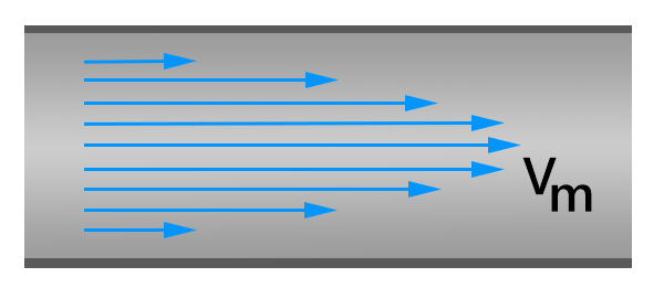 Laminar air flow profile diagram illustrating and ideal airflow without turbulence.
