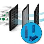 OEM air cleaners and air purifiers benefit from integrated airflow sensing.