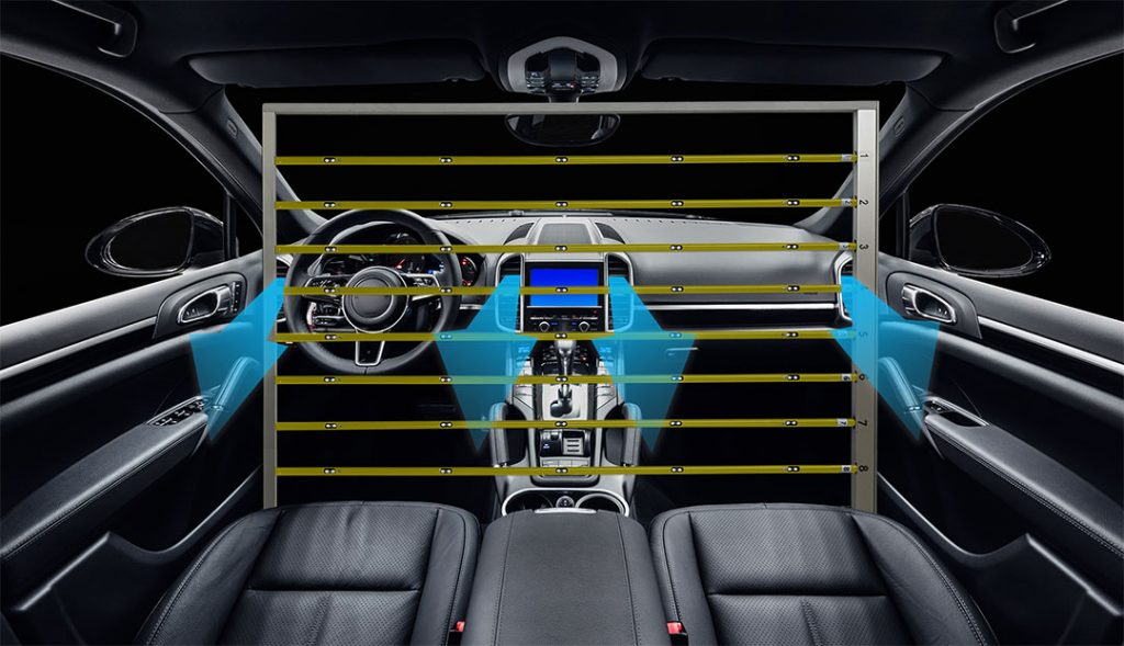 c grid performing automotive airflow testing
