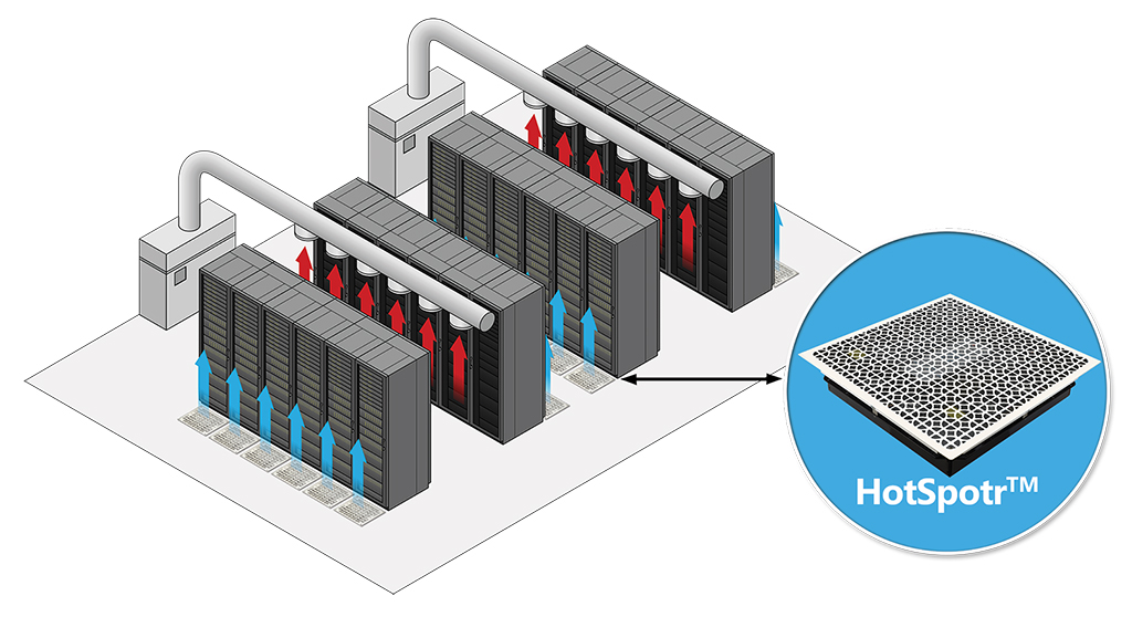 The HotSpotrTM HT-510 underfloor air movers eliminate data center hot spots by measuring the temperature at the rack level, and then intelligently controlling fans to pull cold, underfloor air to where it is needed.